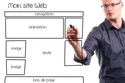Arborexcence de site Web